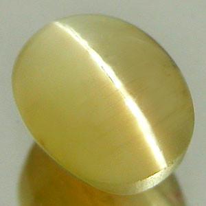 1.05 Cts Natural Opal Cats Eye