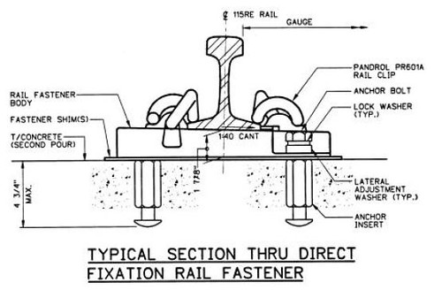 Direct Fixation Track Fastener Diagram (from Red Line Track Report)