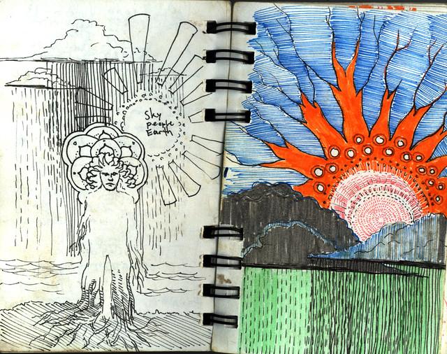 sun rituals