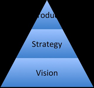 lean-startup-002
