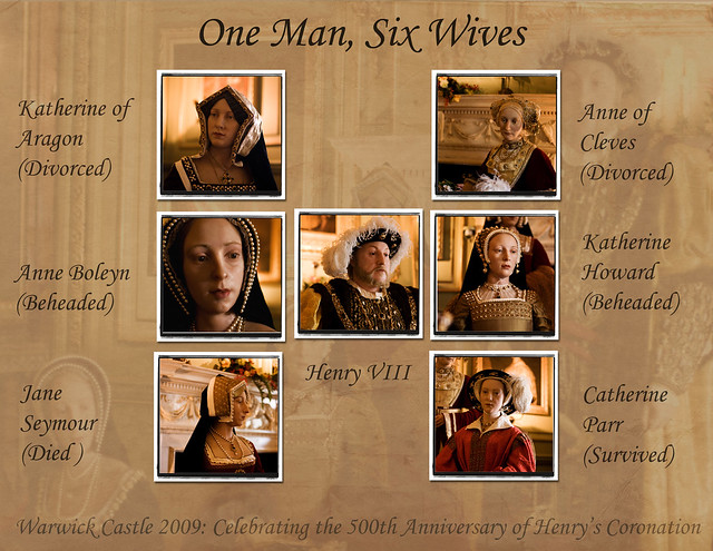 Courses Overview » The Six Wives of Henry VIII – Monarchy and Matrimony in Tudor England: MC05