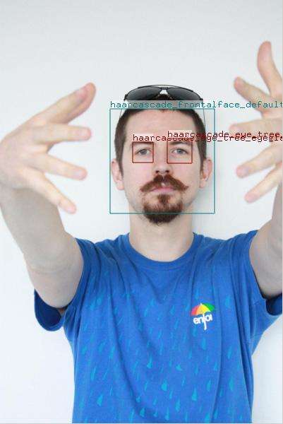 傳統行銷 OUT!品牌靠臉部辨識做出消費者喜愛的個人化廣告