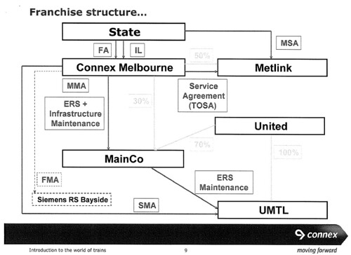organizational chart of binalot franchise Corporate restaurant structure a restaurant becomes a franchise managers operate at the highest tier of their location's organizational structure.