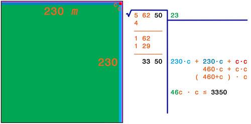 Pillole di scienza aritmetica radice quadrata for Calcolo metri quadri commerciali