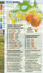 Adelaide and Gawler weather 2014