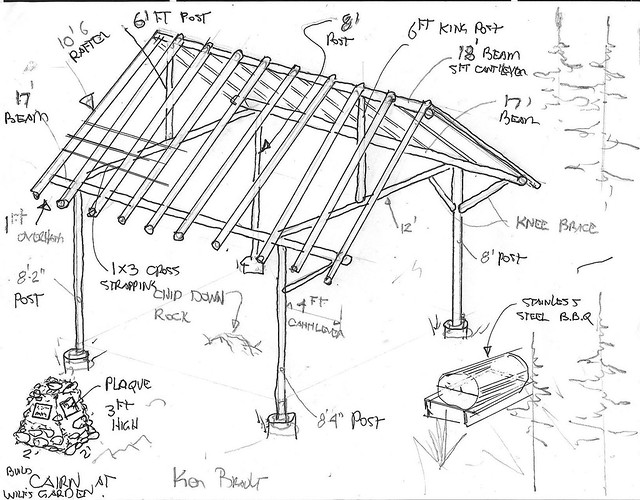 Shelter house plans home plans home design Shelter house plans