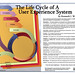 Experience-Life-Cycle-slightware
