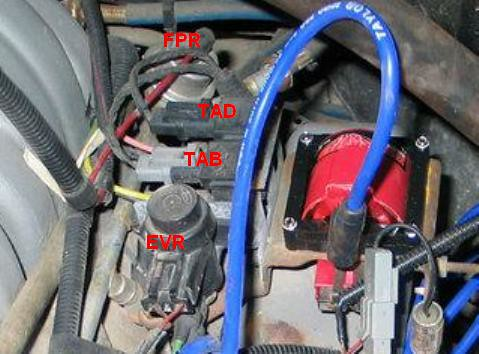 Desmoging Efi 460 Ford Truck Enthusiasts S. Tab And Tad Solenoids Control The Diverter Valves In This System. Ford. Secondary Air Valve 1996 Ford F 150 Emission System Diagram At Scoala.co
