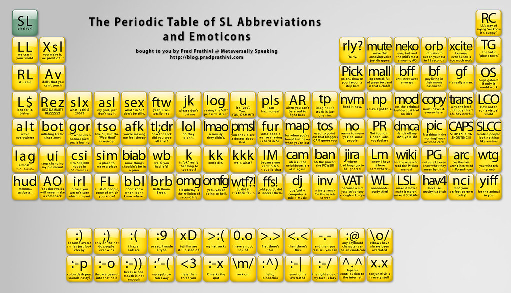 Prad prathivi amodicas most interesting flickr photos picssr the periodic table of sl abbreviations and emoticons urtaz Images