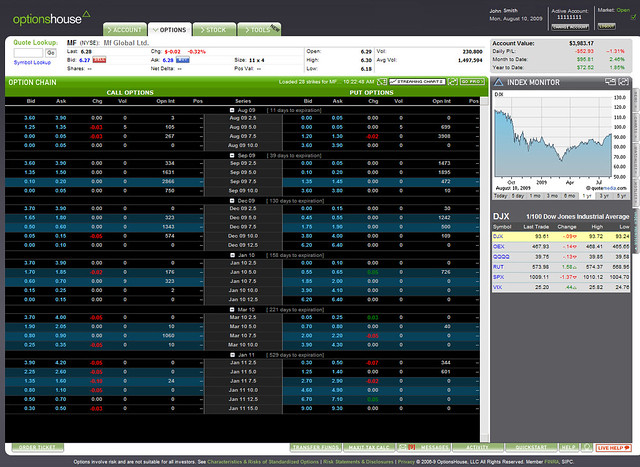 Optionshouse online options trading platform flickr for Option house com