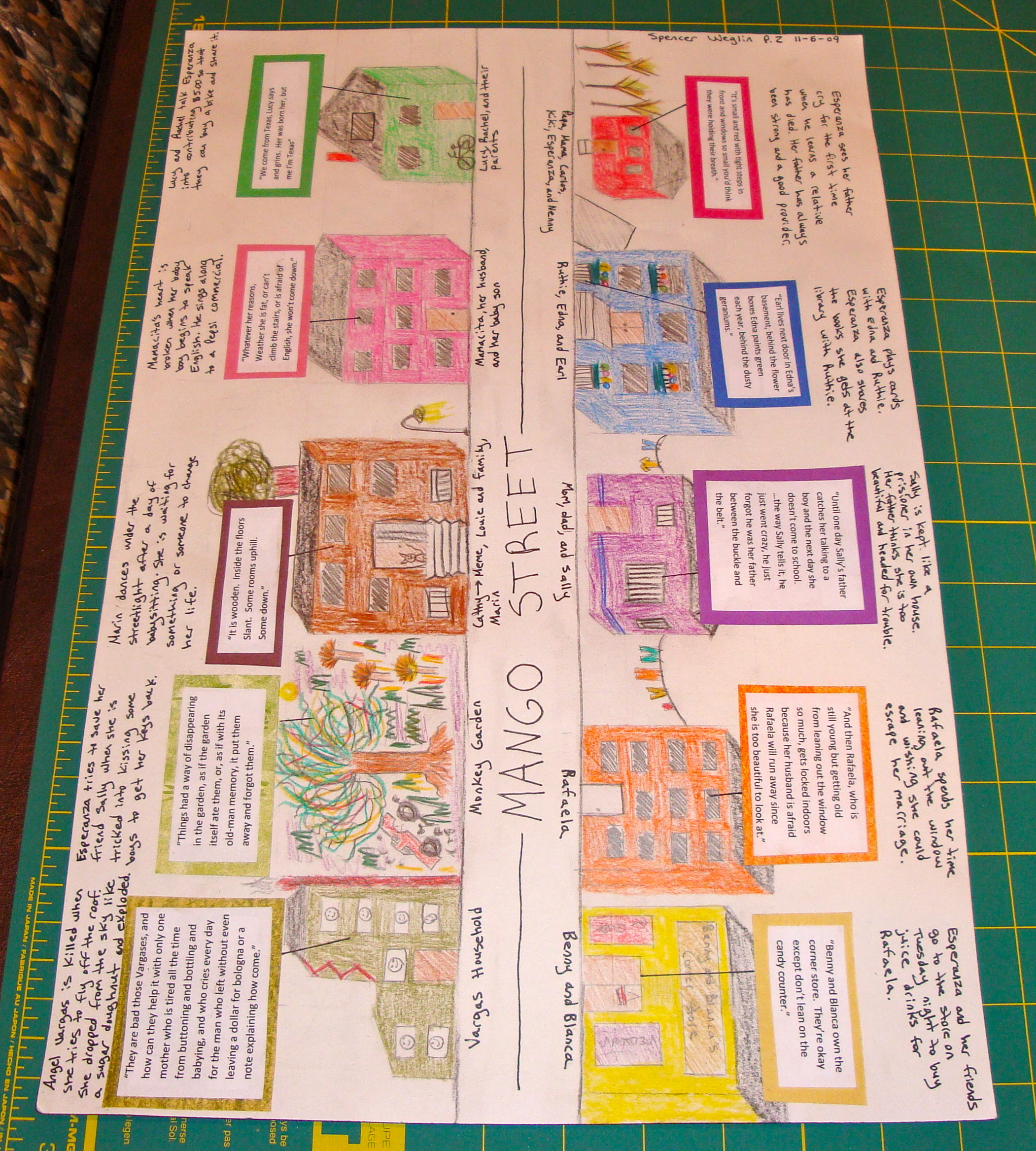 the house on mango street analysis essay figurative language in the house on mango street eleven by sandra cisneros summary theme analysis