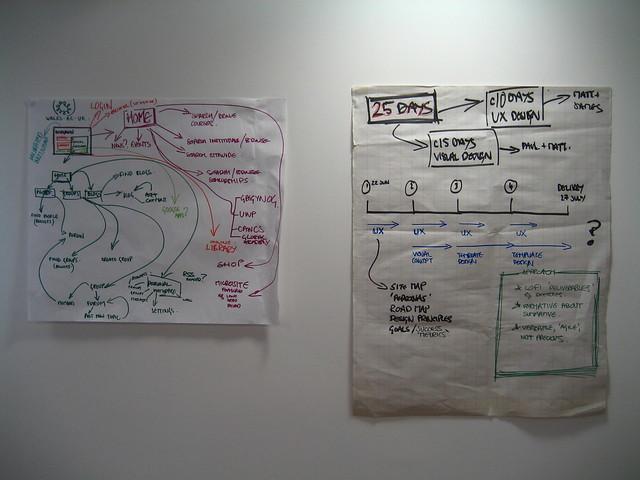 Planning from Flickr via Wylio