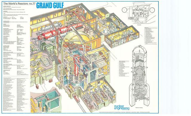 nuclear reactor cutaway schematic grand gulf flickr photo