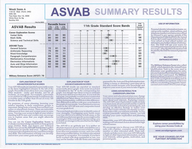 how to find gt score on asvab