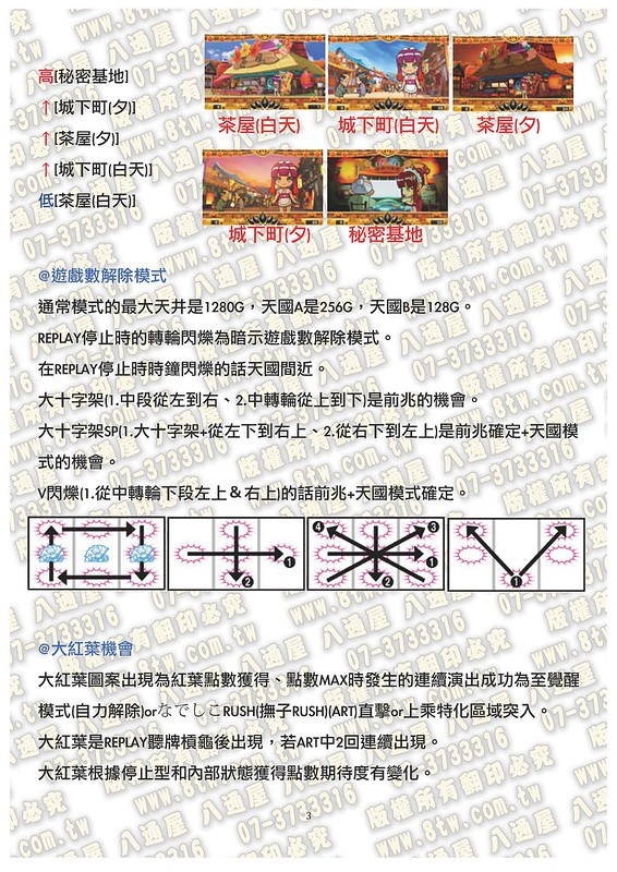 S0164紅葉武士 中文版攻略 _Page_04
