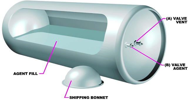 Ton Container Diagram