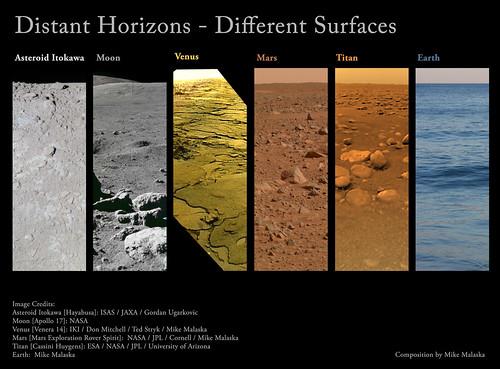 Moon Surface Pictures Surfaces Itokawa Moon
