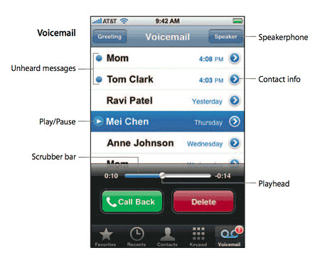 how to set up voicemail on iphone iphone iphone voicemail setup 1604
