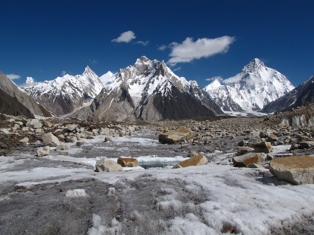 k2 mountain-gondogoro la trek-pakistan