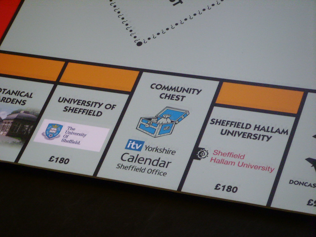 Sheffield Monopoly