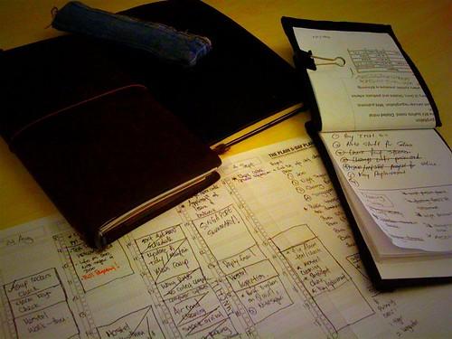 Am I organized?