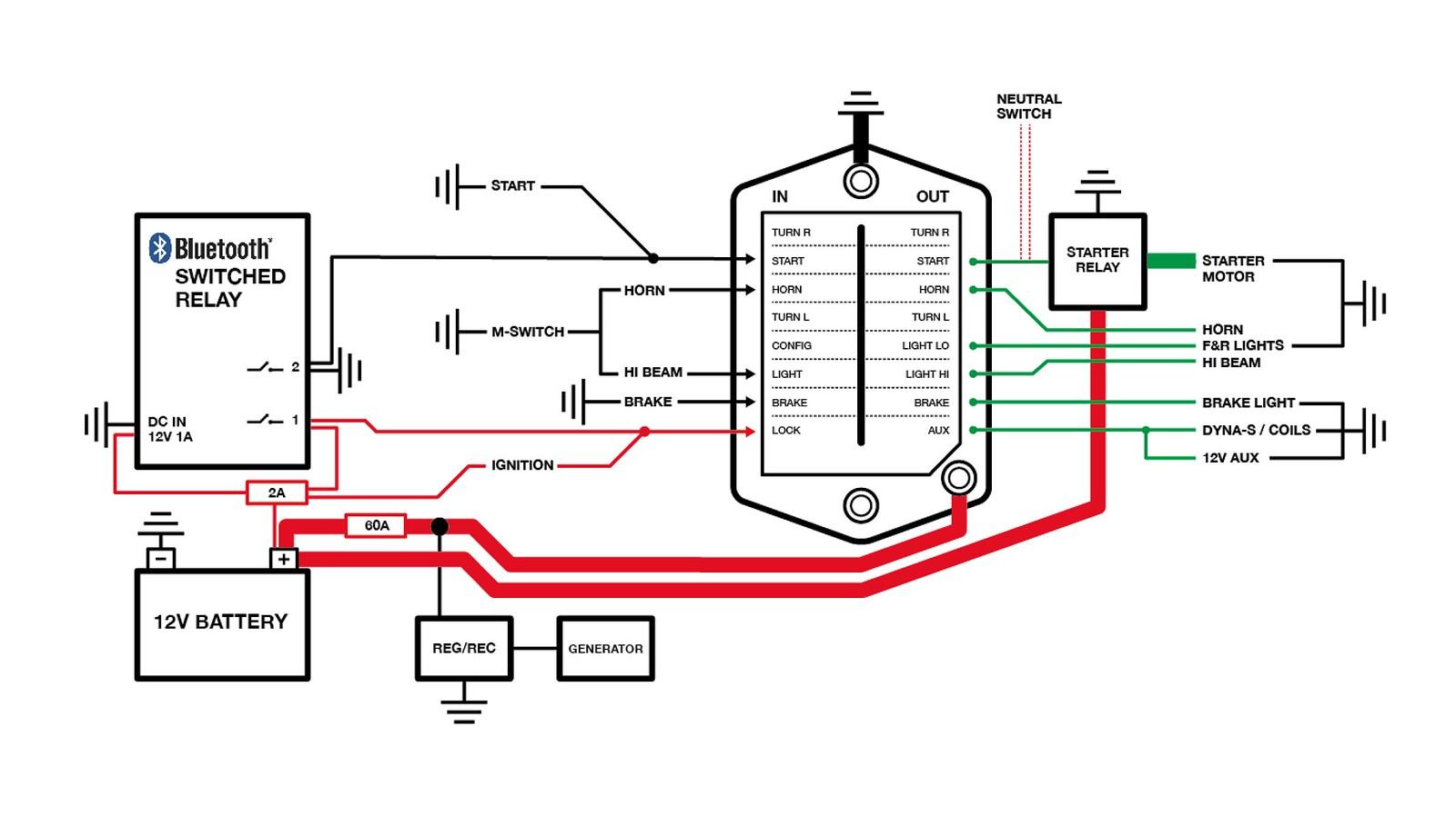 harley accessory plug wiring diagram accessory bracket