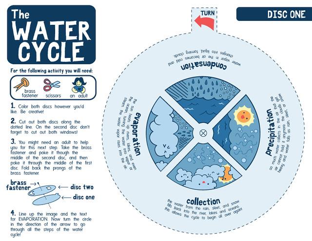 Water Cycle Worksheet 1 | Flickr - Photo Sharing!