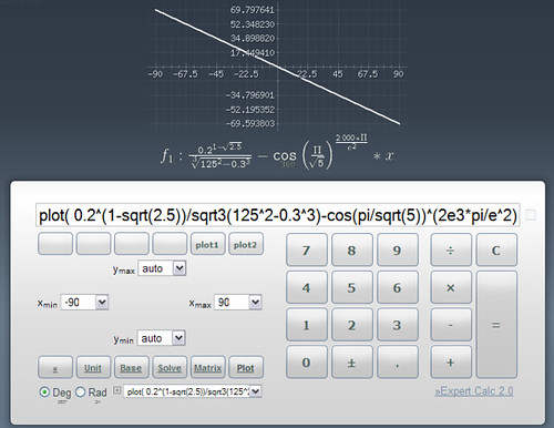 Web 2.0 scientific calculator 1256225958322