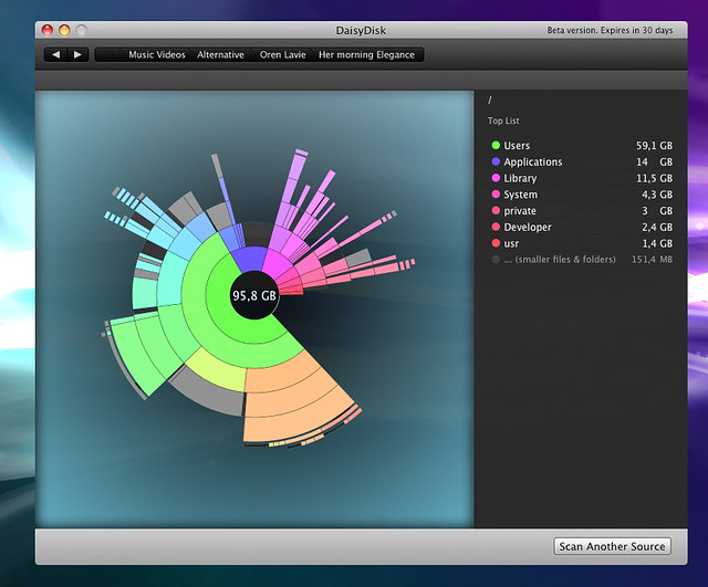 The history of DaisyDisk   Flickr