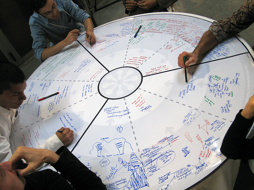Can You Design Innovation?