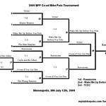 2009 BFF Tournament Bracket