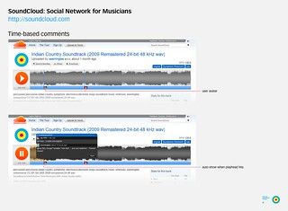SoundCloud Innovation: Time-based Comments / 2009-12-29 / SML