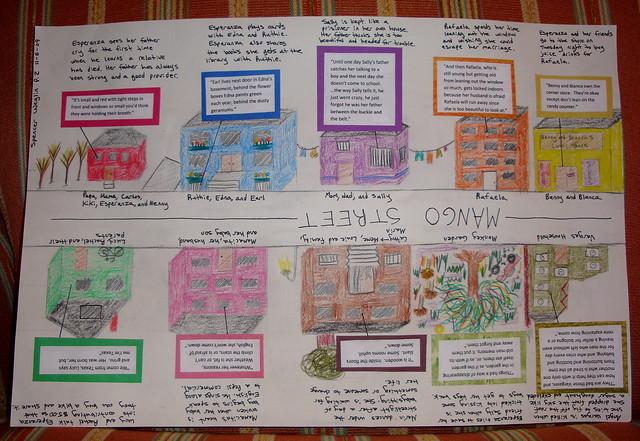 The House On Mango Street, Esperanza's Identity Analysis at EssayPedia ...