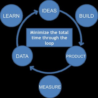 lean-startup-003