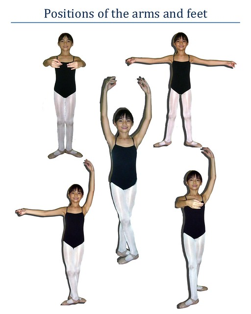 Fundamental Dance Positions
