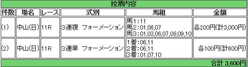 140309_弥生賞馬券