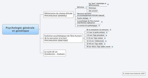 Psychologie générale (plan)
