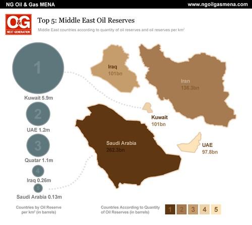 10. United States - 39,230 billion barrels