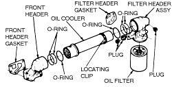 international t444e engine oil cooler diagram