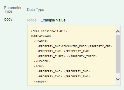 Swashbuckle Swagger UI with consumes Example Value in Arbitrary XML