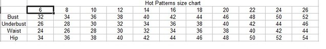 Hot Patterns size chart