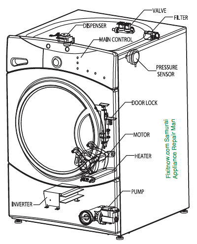 whirlpool washing machine diagram with 4208935653 on Wiring Diagram Bosch Washing Machine additionally Finlux M967 furthermore Maytag Dryer Schematic Wiring Diagram also 14026 214 also Repair 20Part 20List 20  20W10154099.