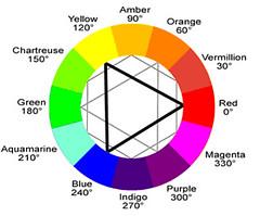 feeling blue seeing red color studies for logos. Black Bedroom Furniture Sets. Home Design Ideas