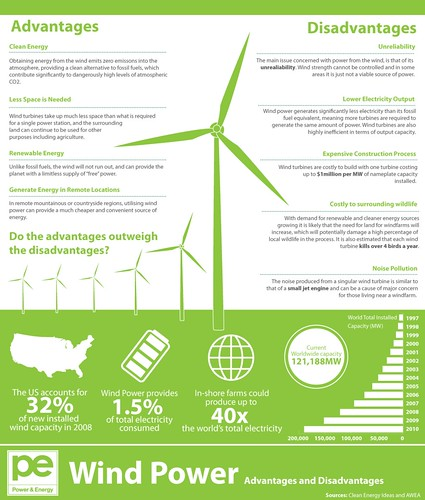 benefits of wind farm What - overview & benefits where & why when - status & timeline what - overview & benefits where & why when - status & timeline.