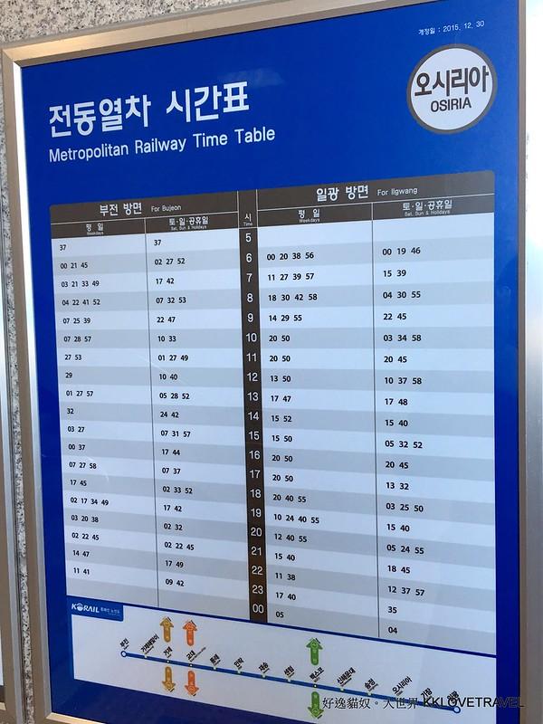 【旅遊】韓國 釜山 2017/02/15 搭乘新落成的東海線電車 (機張市場、樂天Mall Lotte Premium Outlet 東釜山店 前往方法) @ 好逸貓奴。大世界 :: 痞客邦