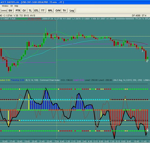 forex system