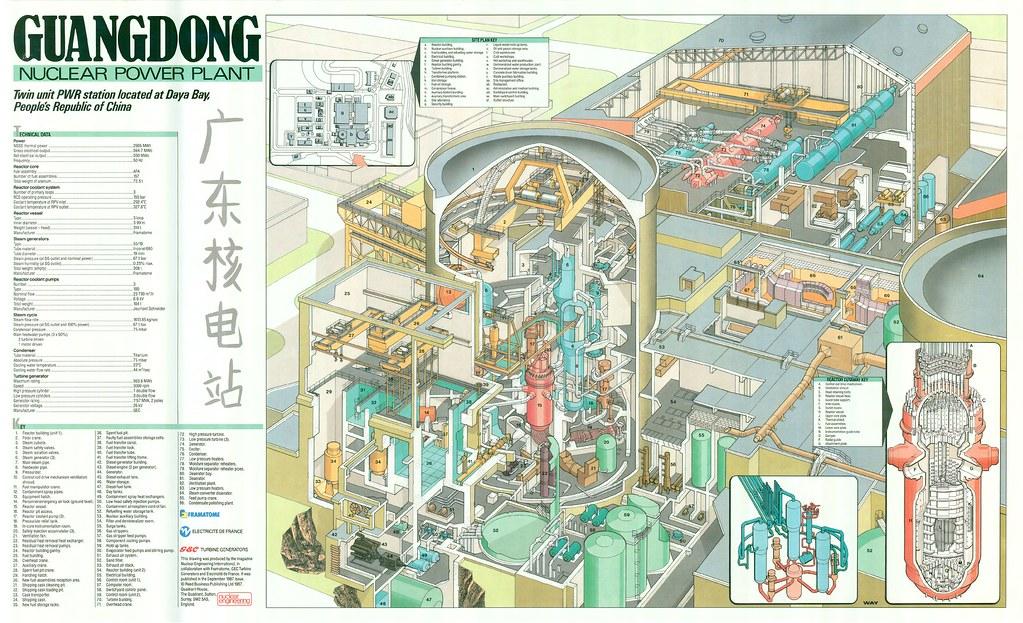 Nuclear reactor cutaway schematic guangdong nuclear power plant nuclear reactor cutaway schematic guangdong nuclear power plant ccuart Choice Image
