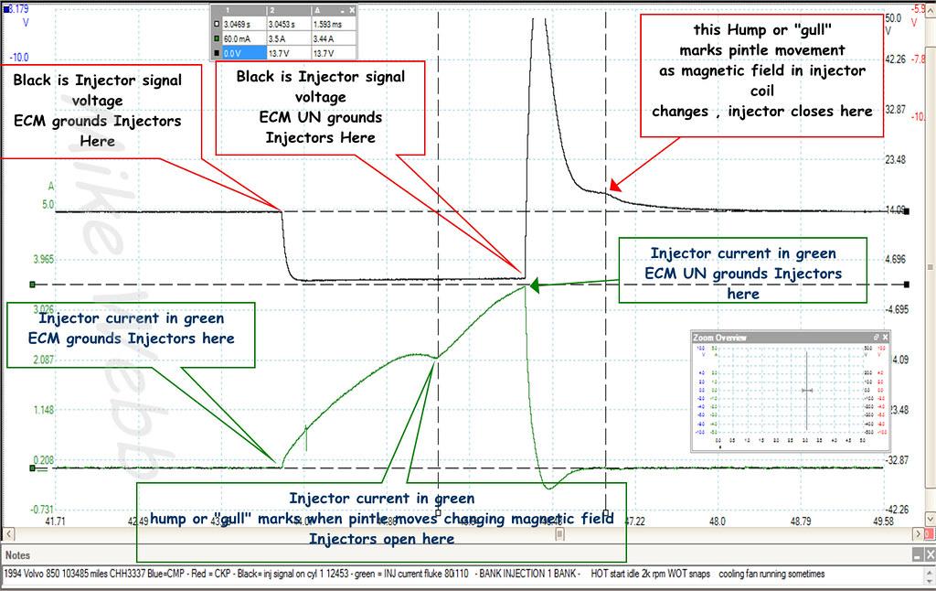 Golf Iii Injector Signal Fuel Economy Hypermiling