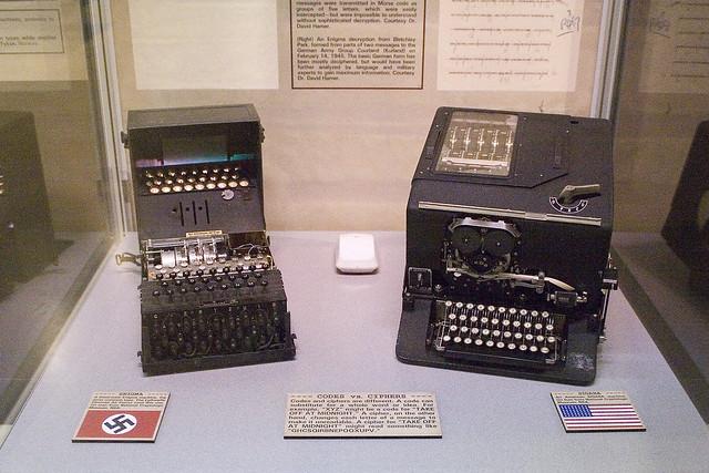 World War 2 Machines