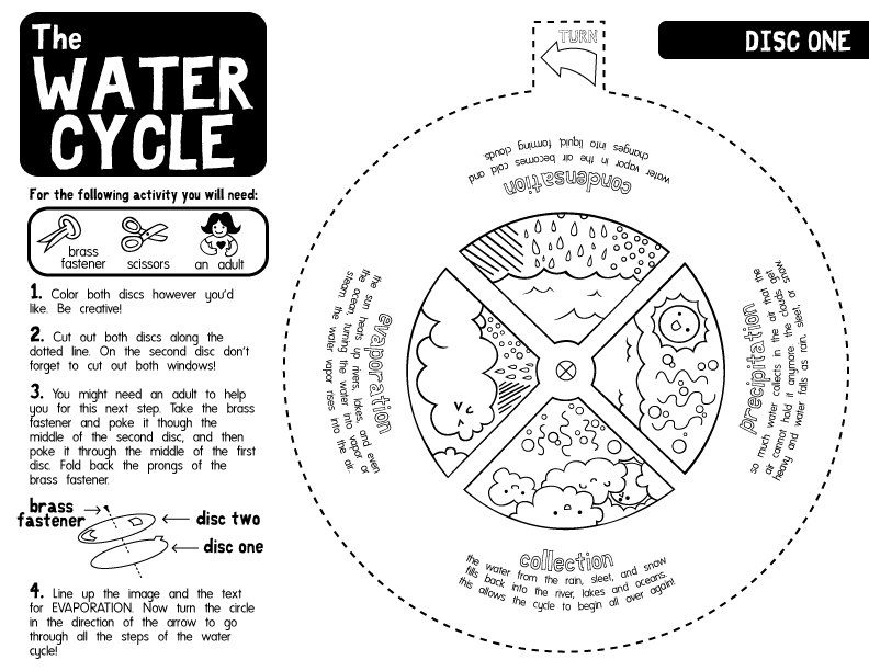 Printable Worksheets worksheets on the water cycle : Water Cycle Worksheets B/W - a photo on Flickriver